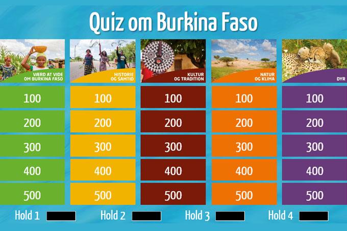 jeopardy quiz dansk